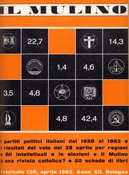 Copertina del fascicolo dell'articolo Il problema altoatesino e la scadenza elettorale